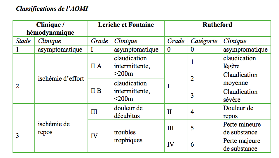 classification-aomi