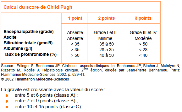 child-pugh